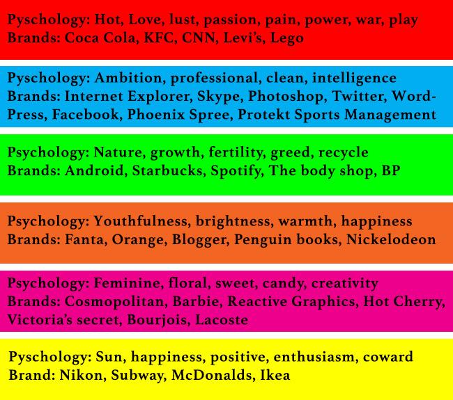 brands colour psychology