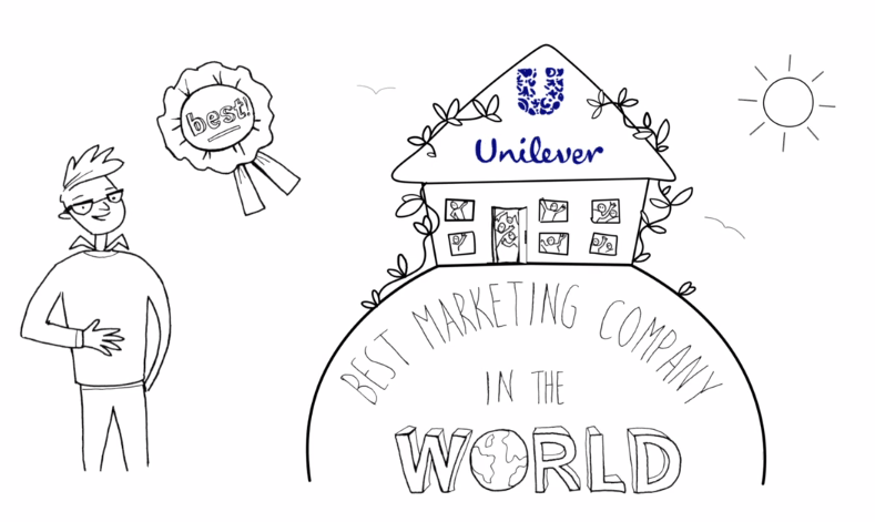 Unilever Marketing Career Principles
