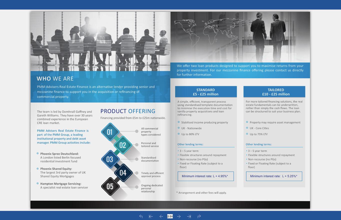 web design financial services