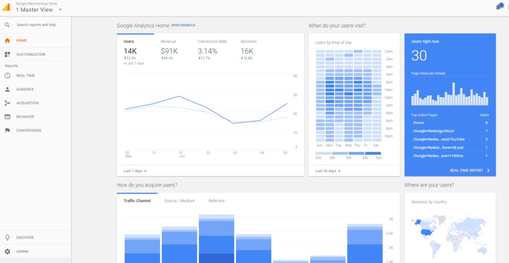analytical seo google analytics